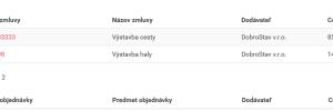 uradna_tabula_web_objednavatel